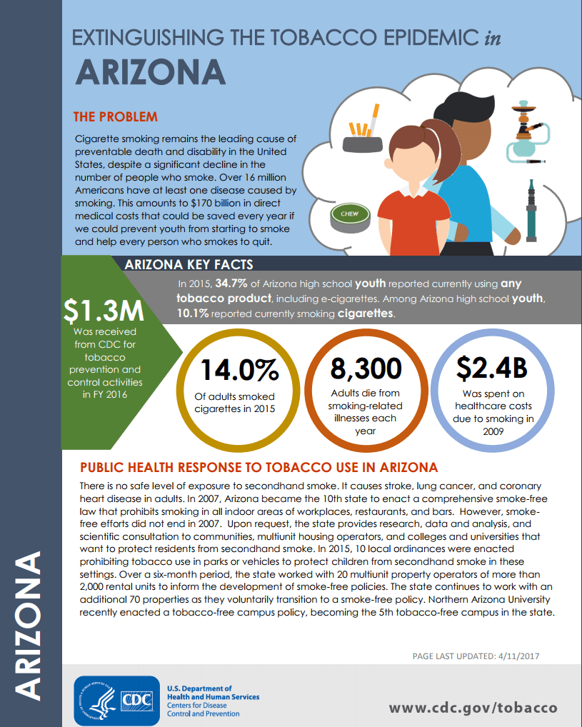 extinguishing the tobacco epidemic in Arizona